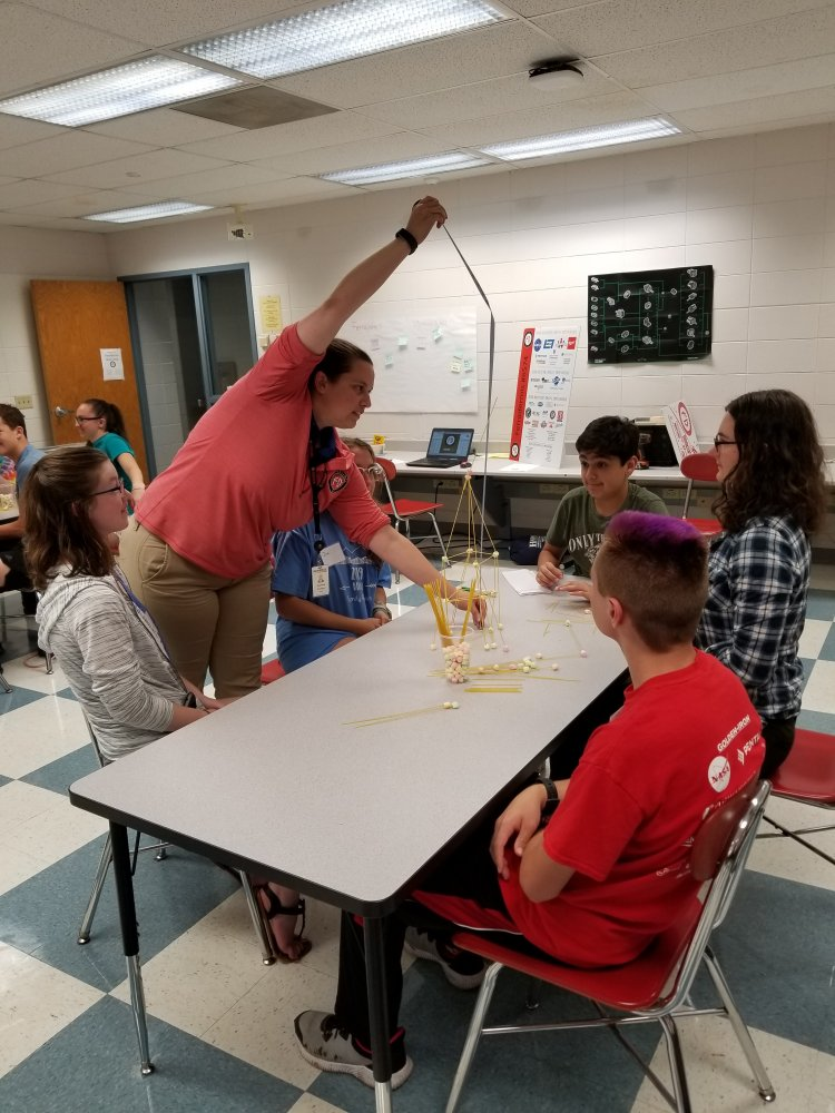 Team-building Challenge The Marshmallow Challenge